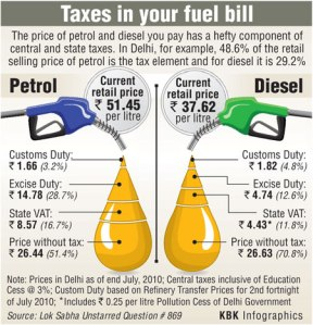 disal-petrol-tax